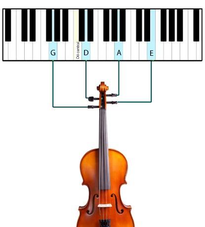 afinação de violino de ouvido