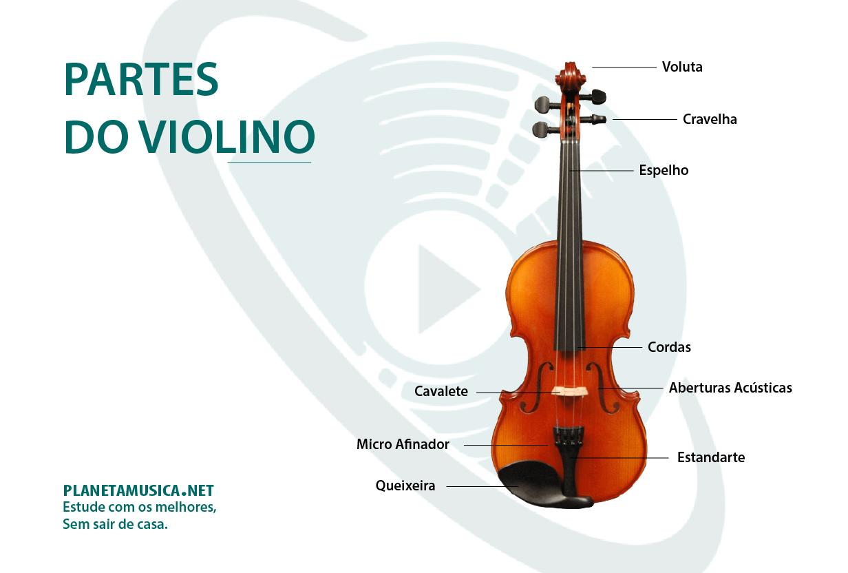 partes do violino
